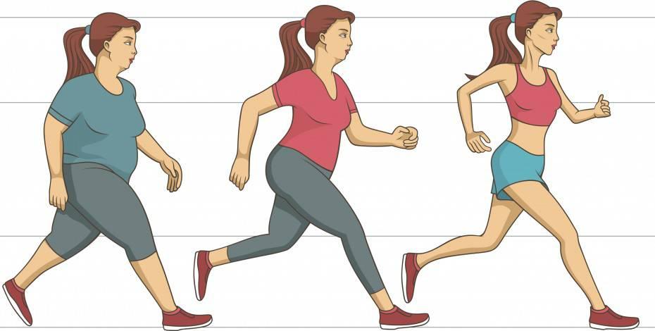 quanto tempo per correre per perdere peso